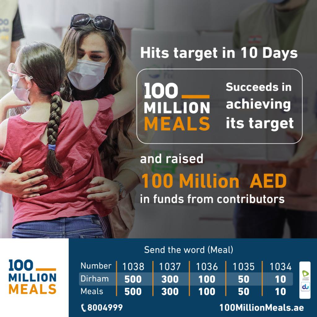 تنجح في تحقيق الـ 100 مليون وجبة بعد 10 أيام من إطلاقها