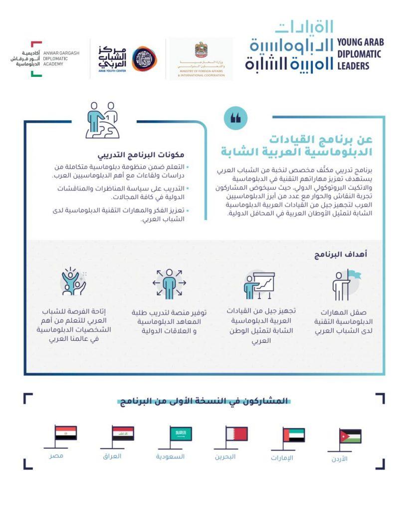 مركز الشباب العربي يطلق برنامج القيادات الدبلوماسية العربية الشابة